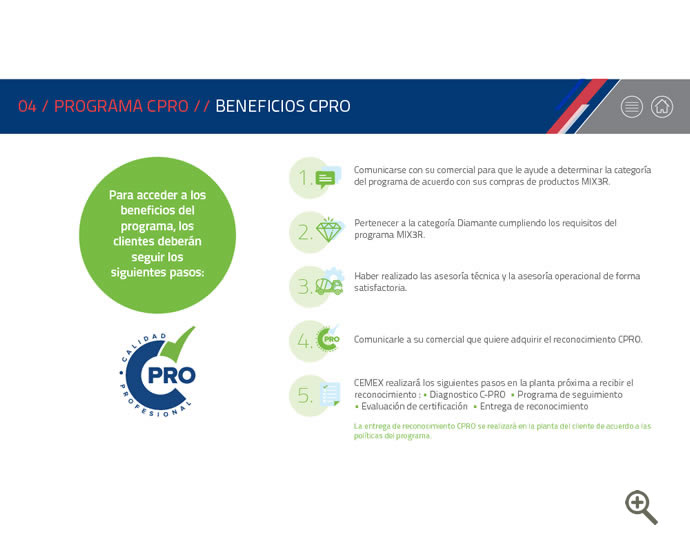 Beneficios de CPRO